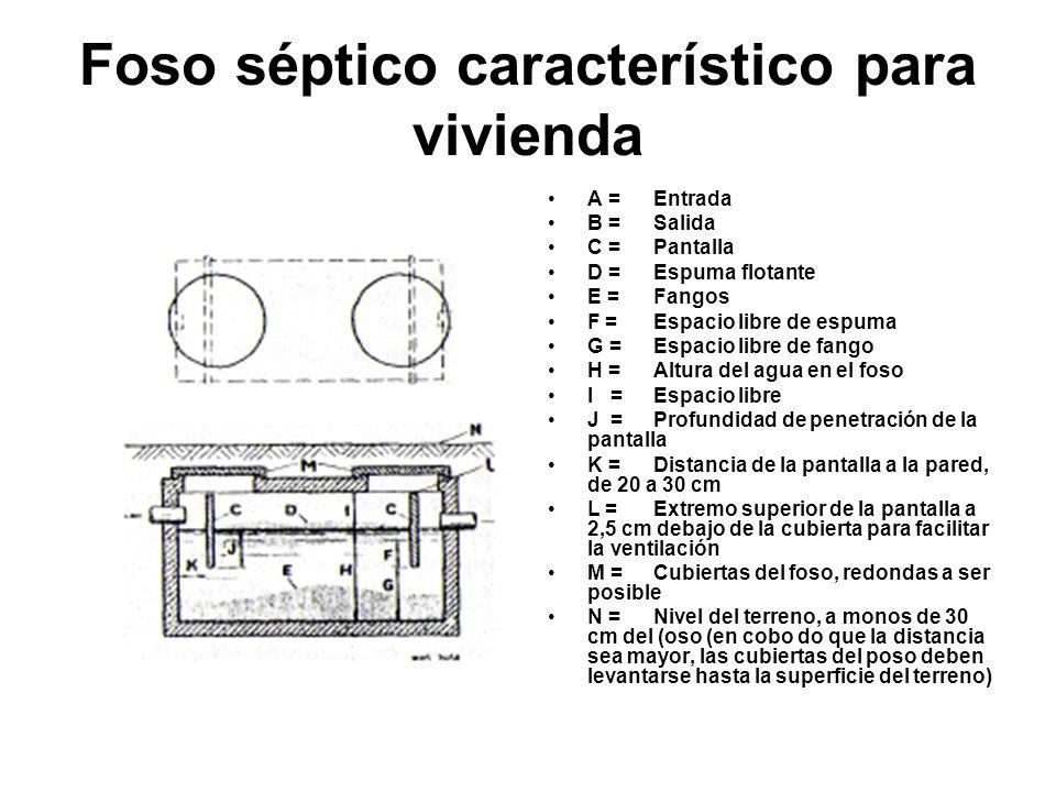 Foso séptico característico para vivienda A = Entrada B = Salida C = Pantalla D = Espuma flotante E = Fangos F = Espacio libre de espuma G = Espacio l