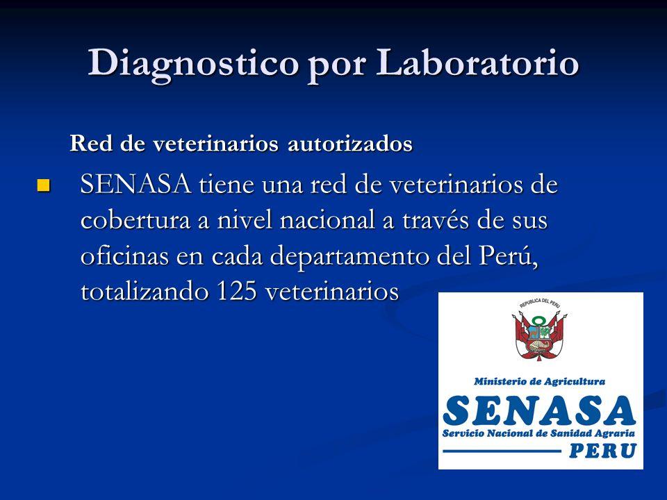 Diagnostico por Laboratorio Red de veterinarios autorizados SENASA tiene una red de veterinarios de cobertura a nivel nacional a través de sus oficina