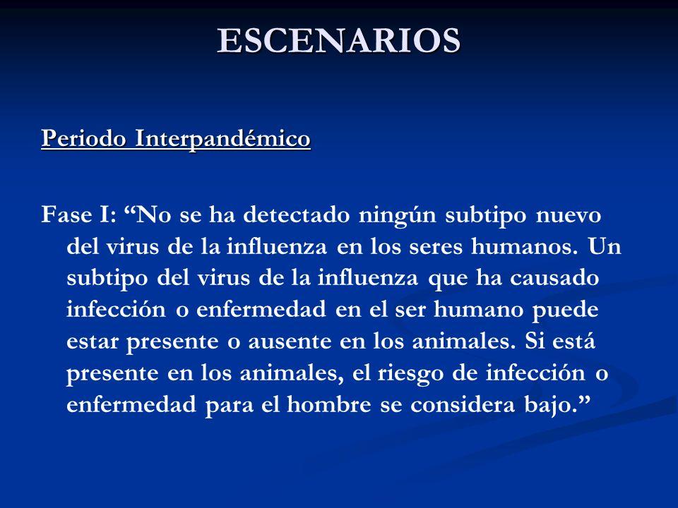 ESCENARIOS Periodo Interpandémico Fase I: No se ha detectado ningún subtipo nuevo del virus de la influenza en los seres humanos. Un subtipo del virus