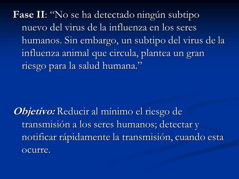 Fase II: No se ha detectado ningún subtipo nuevo del virus de la influenza en los seres humanos. Sin embargo, un subtipo del virus de la influenza ani