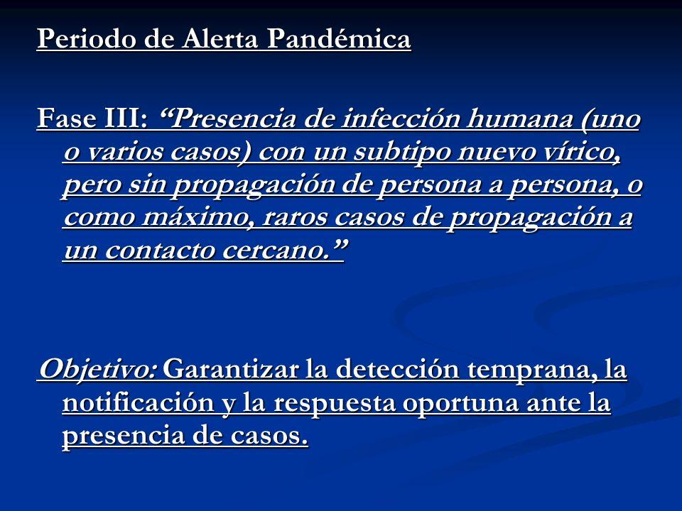 Periodo de Alerta Pandémica Fase III: Presencia de infección humana (uno o varios casos) con un subtipo nuevo vírico, pero sin propagación de persona
