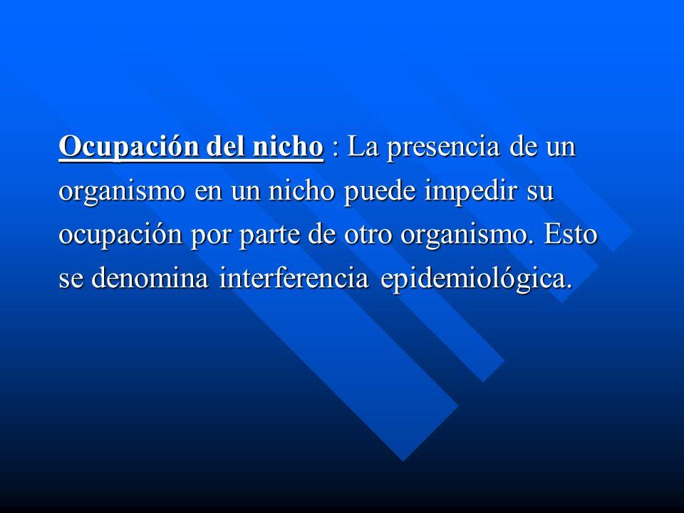 Ocupación del nicho : La presencia de un organismo en un nicho puede impedir su ocupación por parte de otro organismo. Esto se denomina interferencia