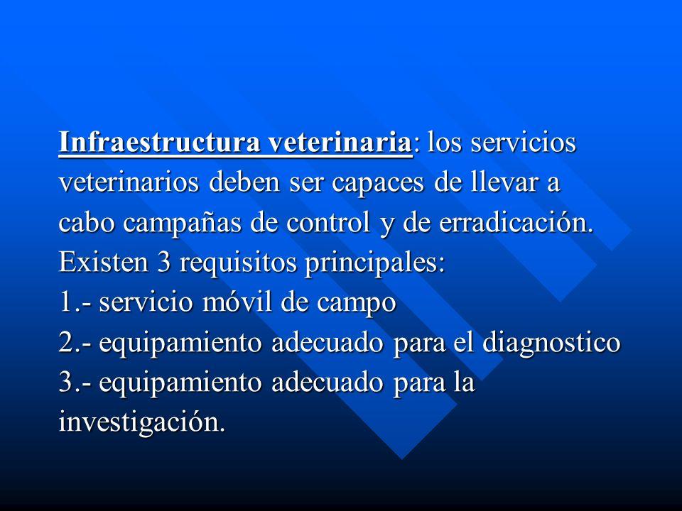 Infraestructura veterinaria: los servicios veterinarios deben ser capaces de llevar a cabo campañas de control y de erradicación. Existen 3 requisitos
