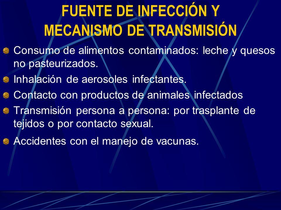 FUENTE DE INFECCIÓN Y MECANISMO DE TRANSMISIÓN Consumo de alimentos contaminados: leche y quesos no pasteurizados. Inhalación de aerosoles infectantes