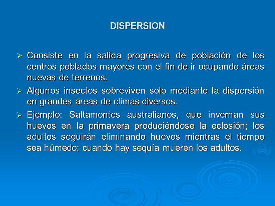 DISPERSION Consiste en la salida progresiva de población de los centros poblados mayores con el fin de ir ocupando áreas nuevas de terrenos. Consiste