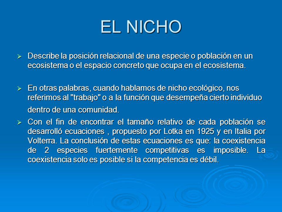 EL NICHO Describe la posición relacional de una especie o población en un ecosistema o el espacio concreto que ocupa en el ecosistema. Describe la pos