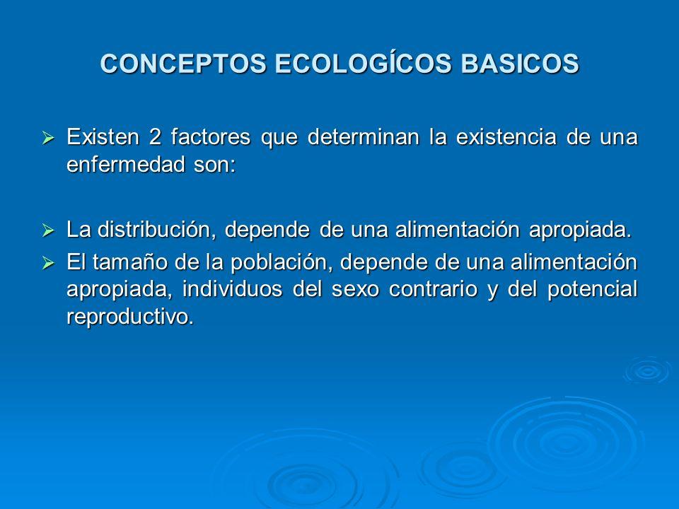 CONCEPTOS ECOLOGÍCOS BASICOS Existen 2 factores que determinan la existencia de una enfermedad son: Existen 2 factores que determinan la existencia de