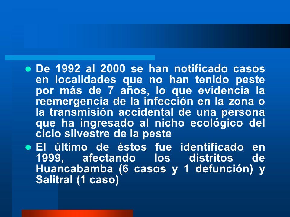 De 1992 al 2000 se han notificado casos en localidades que no han tenido peste por más de 7 años, lo que evidencia la reemergencia de la infección en