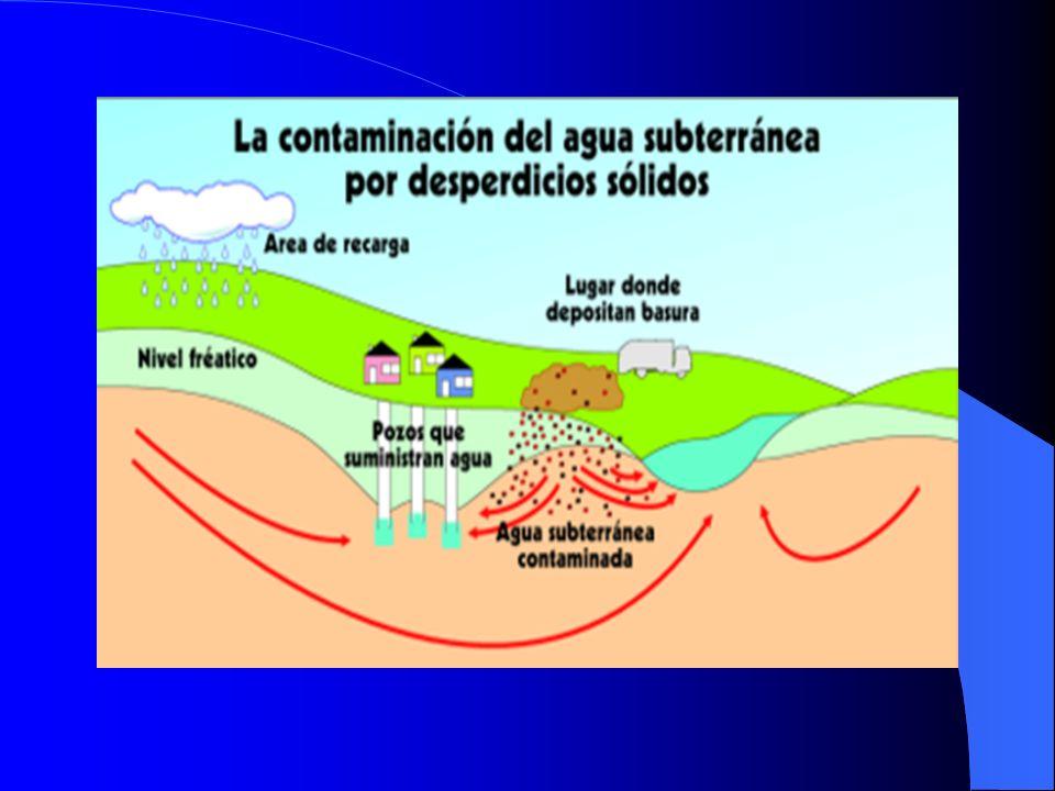 Tratamiento del agua AERACION AUMENTAR EL CONTENIDO DE OXIGENO REDUCIR EL CONTENIDO DE DIOXIDO DE CARBONO REMOVER EL SULFURO DE HIDROGENO, METANO Y COMPUESTOS ORGANICOS VOLATILES.