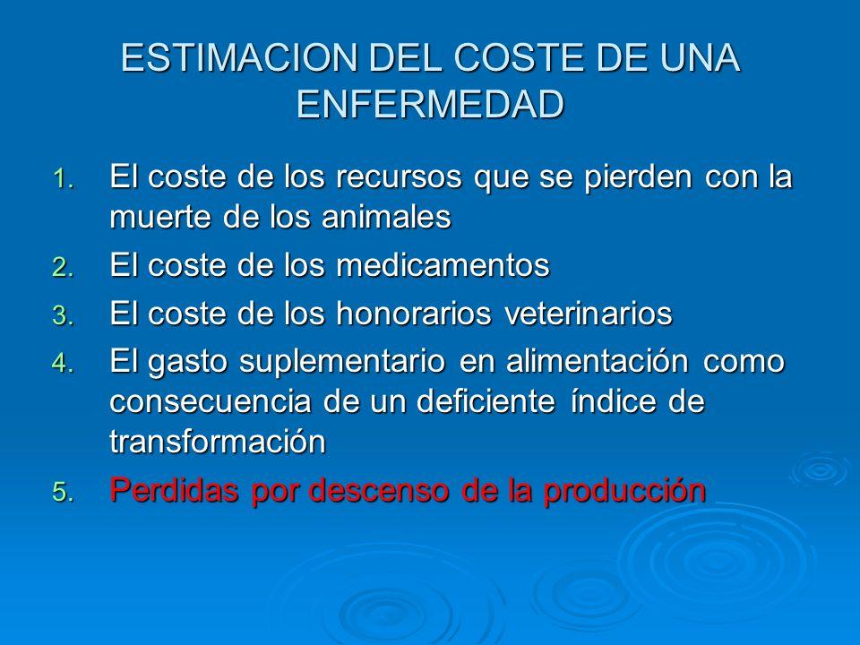 ESTIMACION DEL COSTE DE UNA ENFERMEDAD 1. El coste de los recursos que se pierden con la muerte de los animales 2. El coste de los medicamentos 3. El