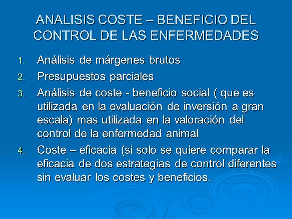 ANALISIS COSTE – BENEFICIO DEL CONTROL DE LAS ENFERMEDADES 1. Análisis de márgenes brutos 2. Presupuestos parciales 3. Análisis de coste - beneficio s
