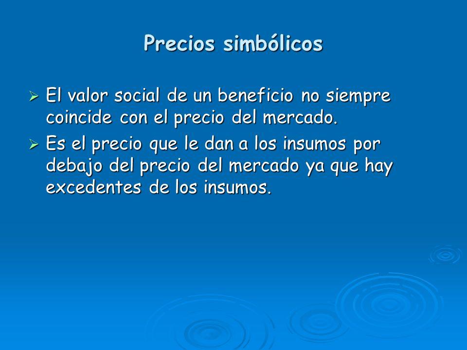 Precios simbólicos El valor social de un beneficio no siempre coincide con el precio del mercado. El valor social de un beneficio no siempre coincide