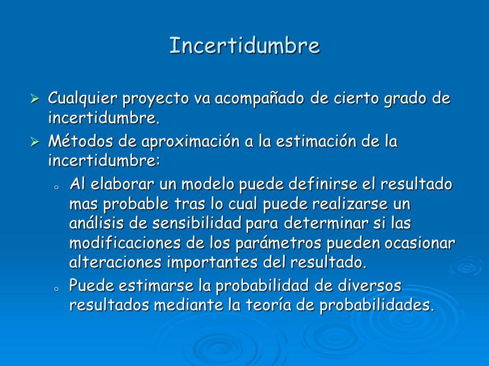 Incertidumbre Cualquier proyecto va acompañado de cierto grado de incertidumbre.