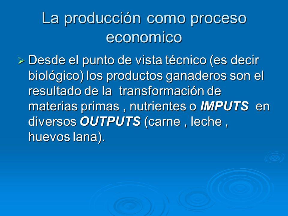 La producción como proceso economico Desde el punto de vista técnico (es decir biológico) los productos ganaderos son el resultado de la transformación de materias primas, nutrientes o IMPUTS en diversos OUTPUTS (carne, leche, huevos lana).