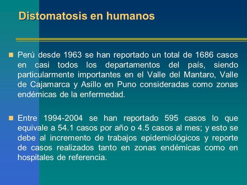 Distomatosis en humanos Perú desde 1963 se han reportado un total de 1686 casos en casi todos los departamentos del país, siendo particularmente impor