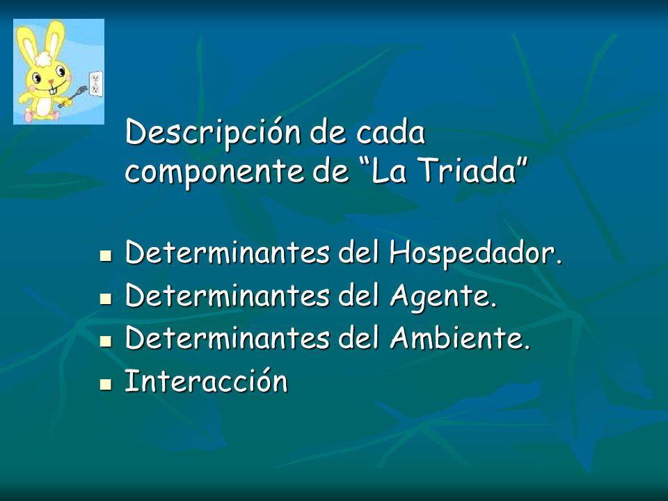 Descripción de cada componente de La Triada Determinantes del Hospedador. Determinantes del Hospedador. Determinantes del Agente. Determinantes del Ag