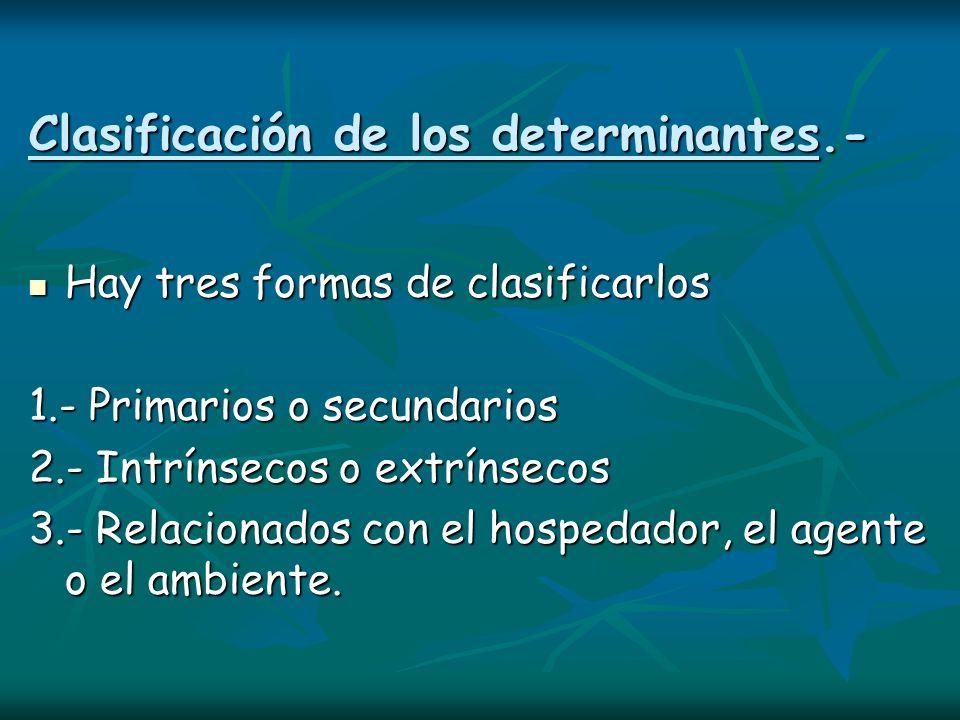 1(a).-Determinantes primarios.- Los determinantes primarios son los factores cuya variación ejerce un efecto fundamental en la inducción de la enfermedad (podríamos decir: causa necesaria) *Bacteria, virus, toxico, radiaciones, etc.