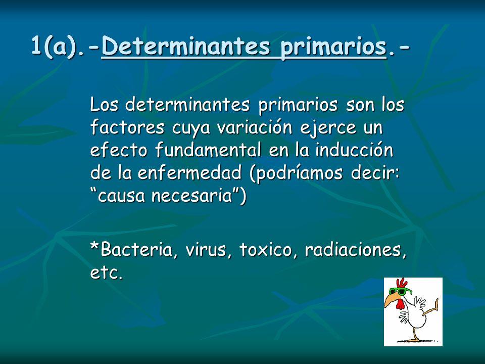 1(b).-Determinantes secundarios Los determinantes secundarios vienen a ser los factores predisponentes, favorecedores o reforzadores, que hacen que la enfermedad se presente.