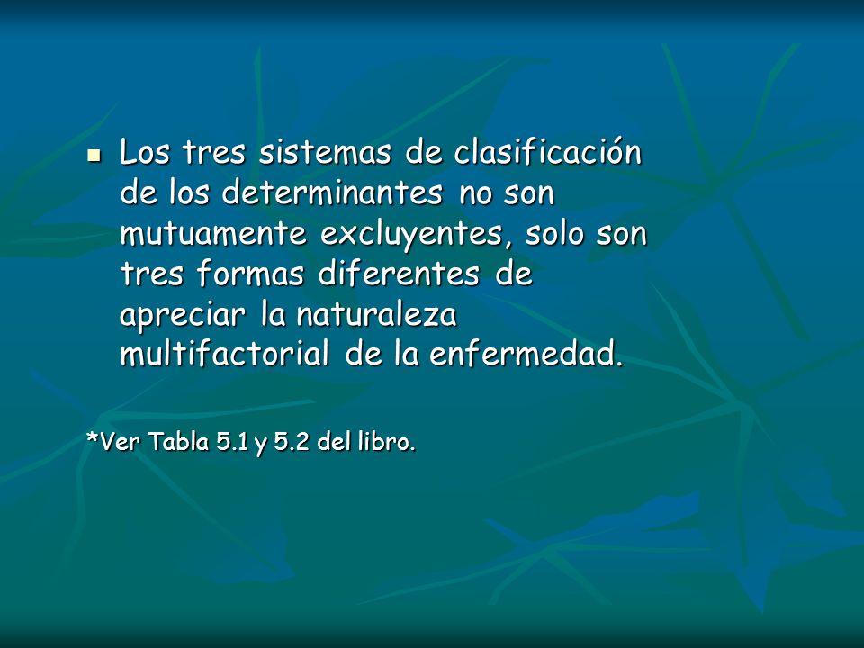 Los tres sistemas de clasificación de los determinantes no son mutuamente excluyentes, solo son tres formas diferentes de apreciar la naturaleza multi