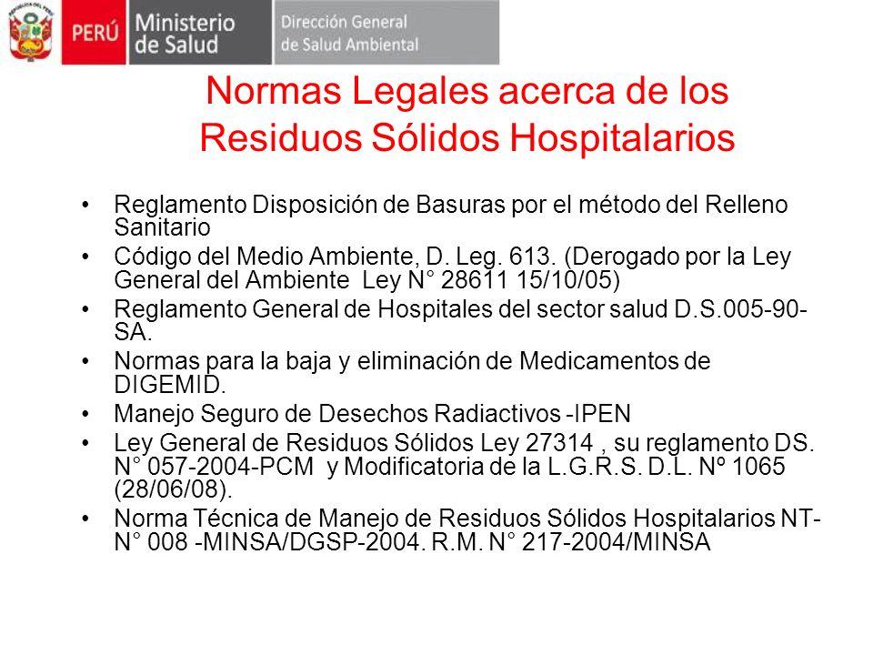 Normas Legales acerca de los Residuos Sólidos Hospitalarios Reglamento Disposición de Basuras por el método del Relleno Sanitario Código del Medio Amb