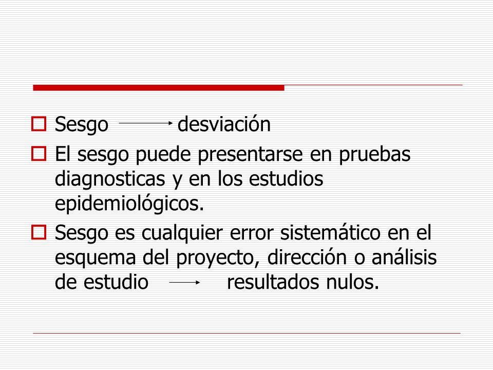 Tipos de Sesgos a)Sesgos debidos a confusiones b)Sesgos debidos al entrevistador c)Sesgos de medición d)Sesgos de selección