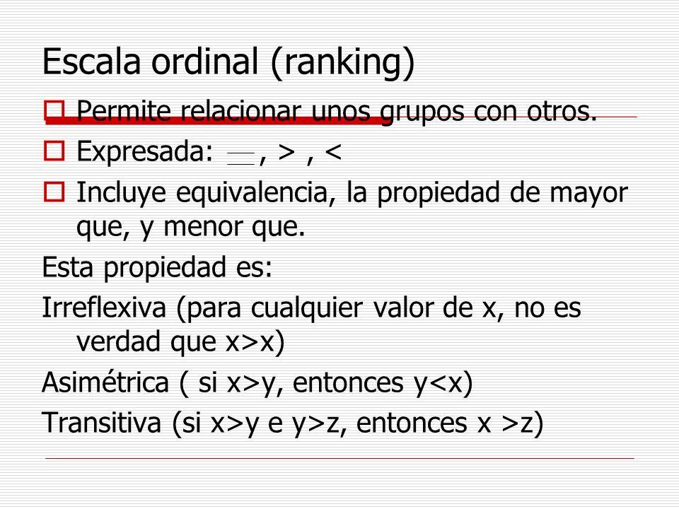 Escala ordinal (ranking) Permite relacionar unos grupos con otros. Expresada:, >, < Incluye equivalencia, la propiedad de mayor que, y menor que. Esta