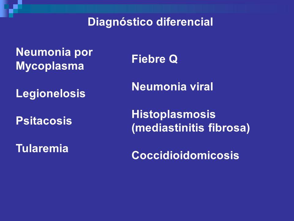 Diagnóstico diferencial Neumonia por Mycoplasma Legionelosis Psitacosis Tularemia Fiebre Q Neumonia viral Histoplasmosis (mediastinitis fibrosa) Cocci