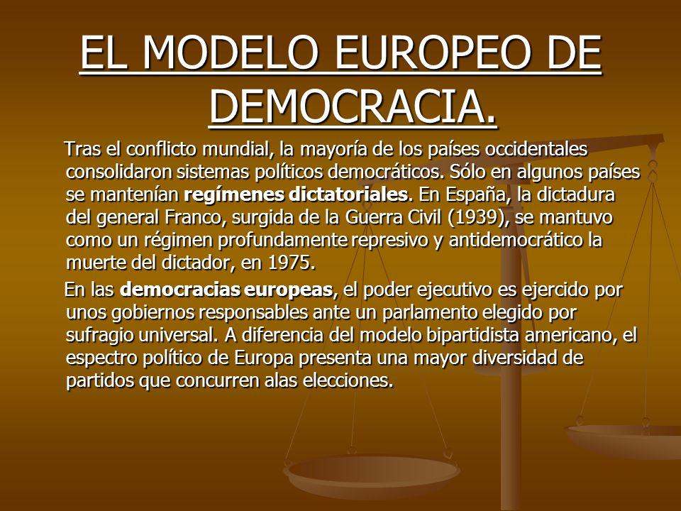 EL MODELO EUROPEO DE DEMOCRACIA. Tras el conflicto mundial, la mayoría de los países occidentales consolidaron sistemas políticos democráticos. Sólo e