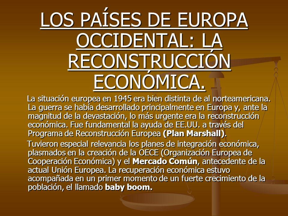 LOS PAÍSES DE EUROPA OCCIDENTAL: LA RECONSTRUCCIÓN ECONÓMICA. La situación europea en 1945 era bien distinta de al norteamericana. La guerra se había