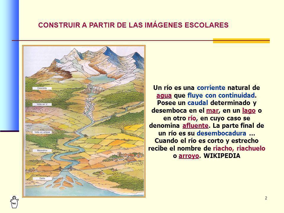 3 CONFIGURACIÓN VISIÓN GLOBAL ESTADO Simple Complejo 1.