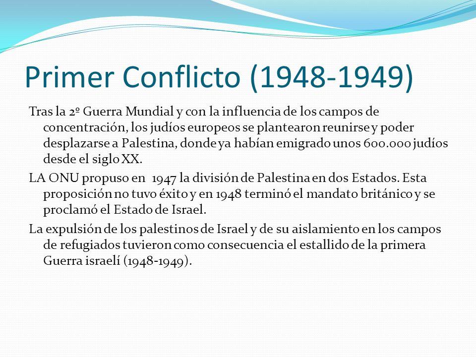 Primer Conflicto (1948-1949) Tras la 2º Guerra Mundial y con la influencia de los campos de concentración, los judíos europeos se plantearon reunirse