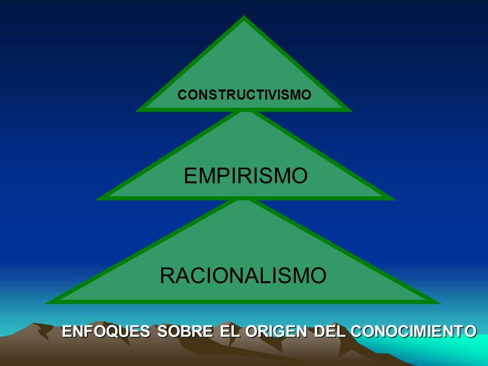 RACIONALISMO EMPIRISMO ENFOQUES SOBRE EL ORIGEN DEL CONOCIMIENTO CONSTRUCTIVISMO
