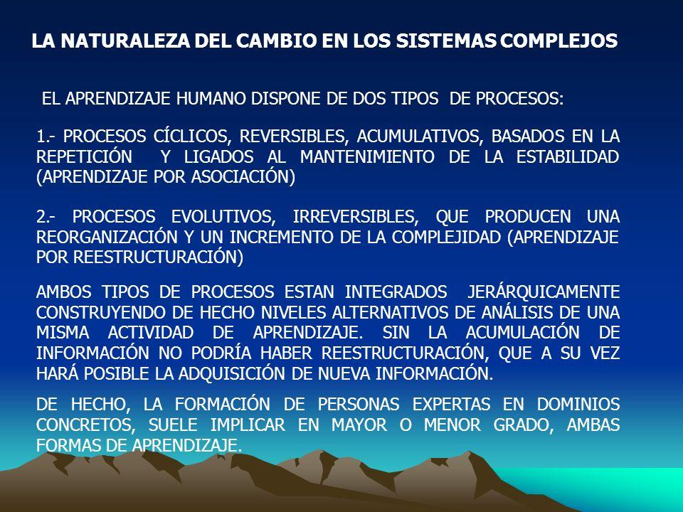 LA NATURALEZA DEL CAMBIO EN LOS SISTEMAS COMPLEJOS 1.- PROCESOS CÍCLICOS, REVERSIBLES, ACUMULATIVOS, BASADOS EN LA REPETICIÓN Y LIGADOS AL MANTENIMIEN