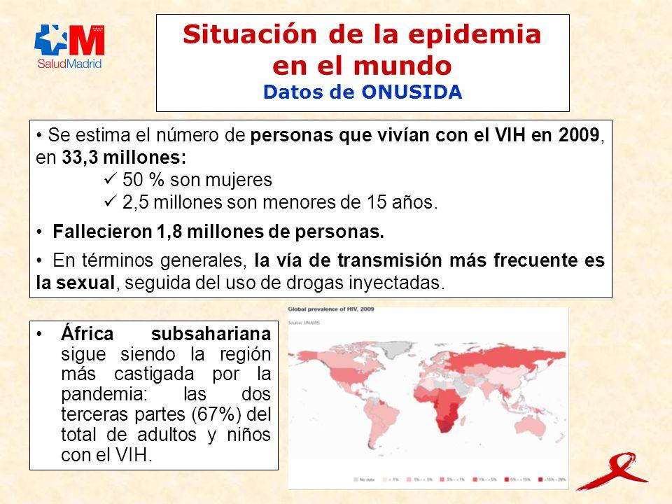 Situación de la epidemia en el mundo Datos de ONUSIDA Se estima el número de personas que vivían con el VIH en 2009, en 33,3 millones: 50 % son mujere