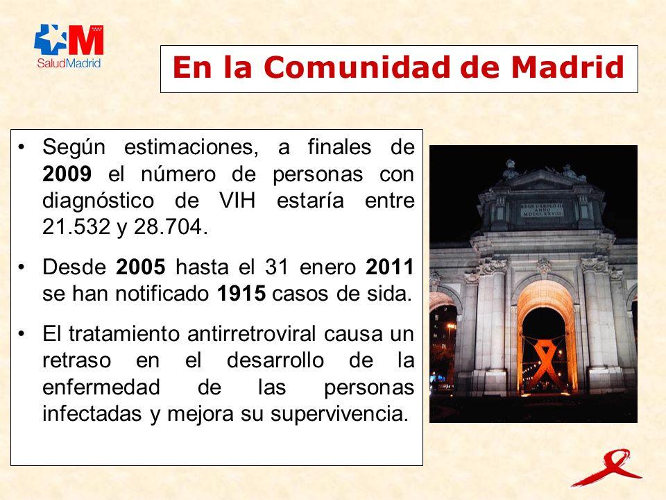 En la Comunidad de Madrid Según estimaciones, a finales de 2009 el número de personas con diagnóstico de VIH estaría entre 21.532 y 28.704. Desde 2005