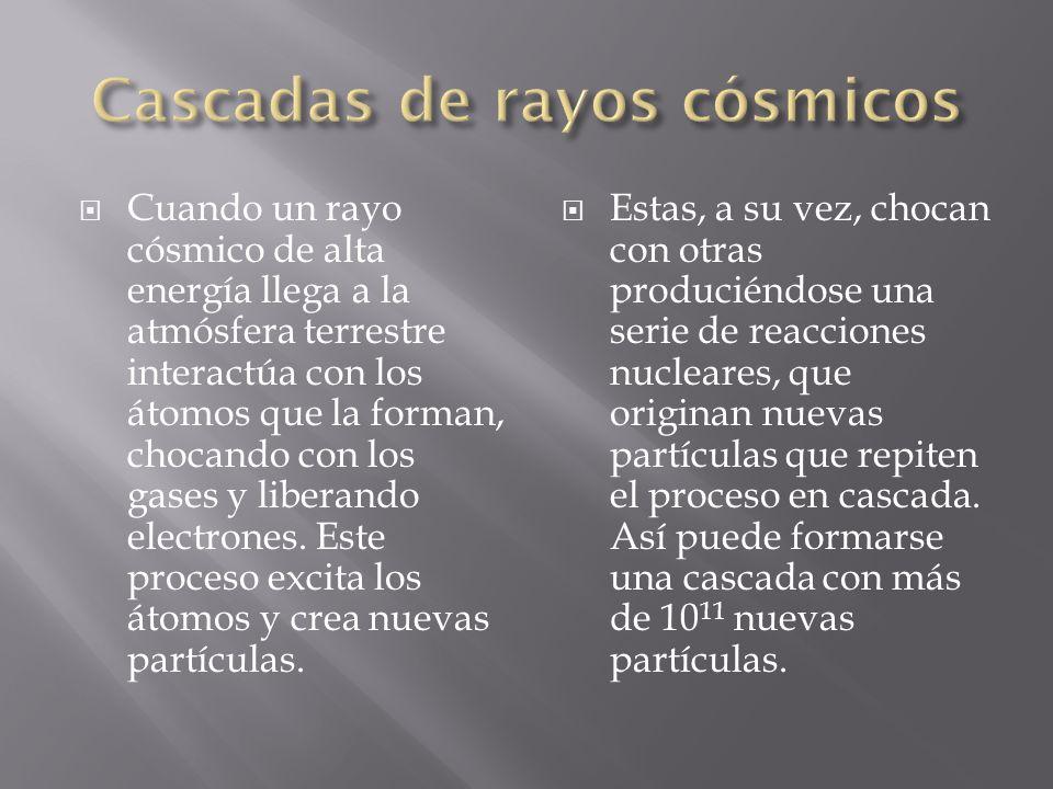 Cuando un rayo cósmico de alta energía llega a la atmósfera terrestre interactúa con los átomos que la forman, chocando con los gases y liberando elec