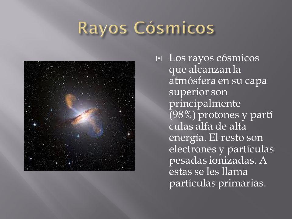 Los rayos cósmicos que alcanzan la atmósfera en su capa superior son principalmente (98%) protones y partí culas alfa de alta energía. El resto son el