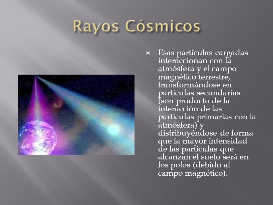 Esas partículas cargadas interaccionan con la atmósfera y el campo magnético terrestre, transformándose en partículas secundarias (son producto de la