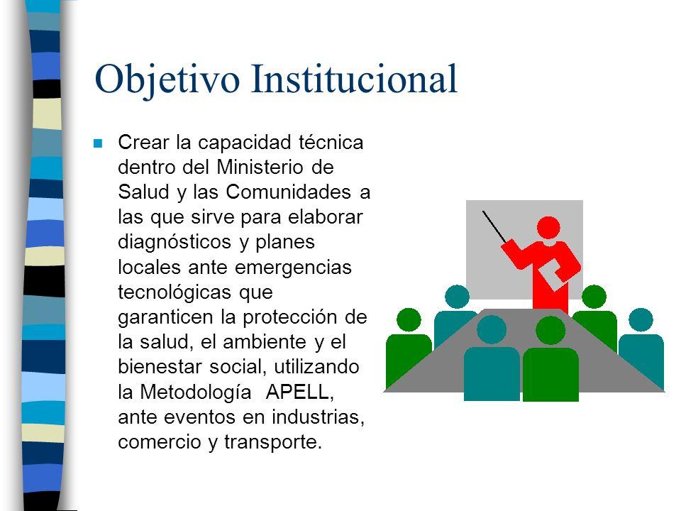 Objetivo Institucional n Crear la capacidad técnica dentro del Ministerio de Salud y las Comunidades a las que sirve para elaborar diagnósticos y plan
