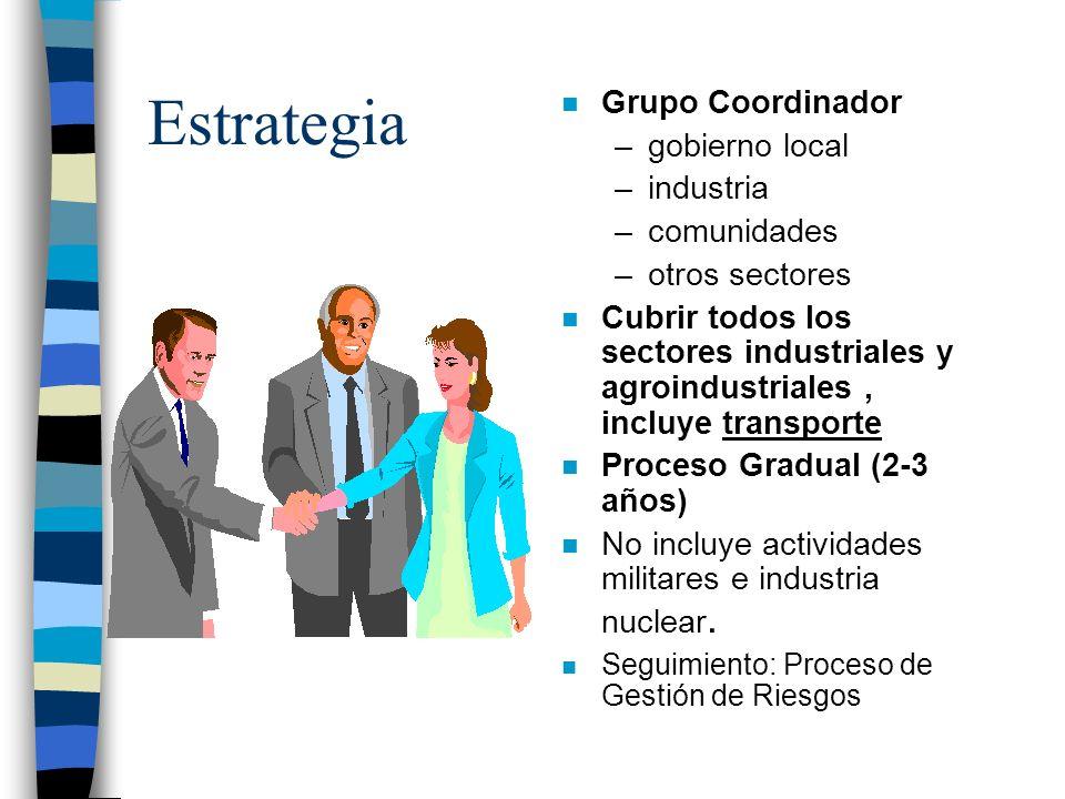 Estrategia n Grupo Coordinador –gobierno local –industria –comunidades –otros sectores n Cubrir todos los sectores industriales y agroindustriales, in