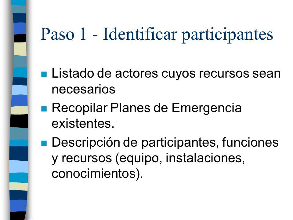 Paso 1 - Identificar participantes n Listado de actores cuyos recursos sean necesarios n Recopilar Planes de Emergencia existentes. n Descripción de p