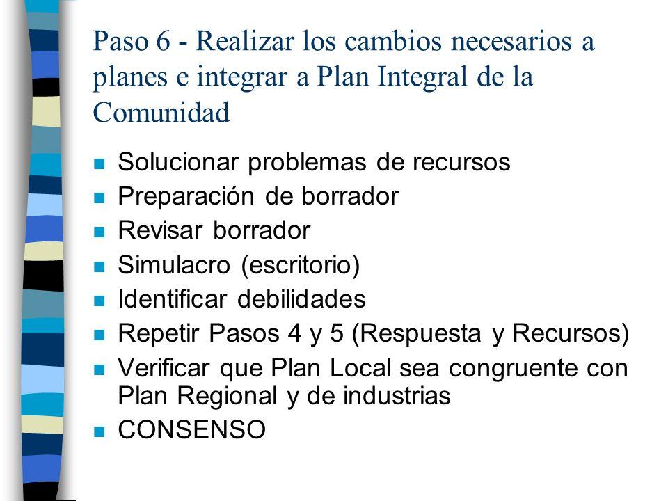 Paso 6 - Realizar los cambios necesarios a planes e integrar a Plan Integral de la Comunidad n Solucionar problemas de recursos n Preparación de borra