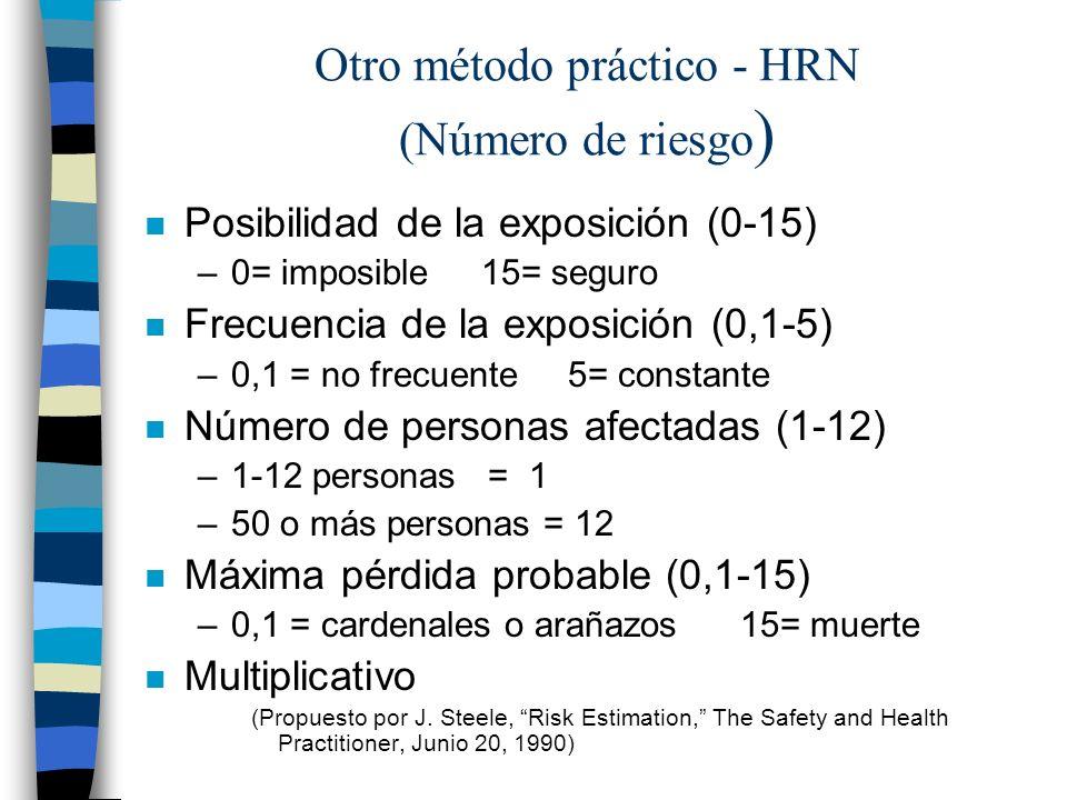 Otro método práctico - HRN (Número de riesgo ) n Posibilidad de la exposición (0-15) –0= imposible 15= seguro n Frecuencia de la exposición (0,1-5) –0