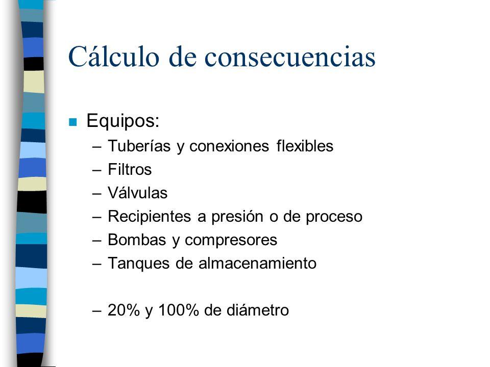 Cálculo de consecuencias n Equipos: –Tuberías y conexiones flexibles –Filtros –Válvulas –Recipientes a presión o de proceso –Bombas y compresores –Tan