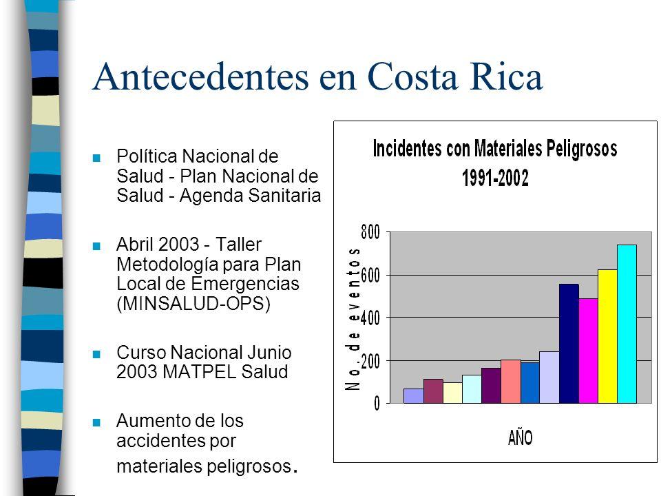 Antecedentes en Costa Rica n Política Nacional de Salud - Plan Nacional de Salud - Agenda Sanitaria n Abril 2003 - Taller Metodología para Plan Local