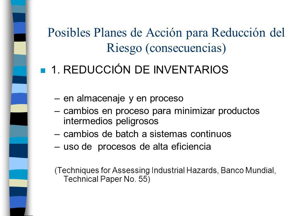 Posibles Planes de Acción para Reducción del Riesgo (consecuencias) n 1. REDUCCIÓN DE INVENTARIOS –en almacenaje y en proceso –cambios en proceso para