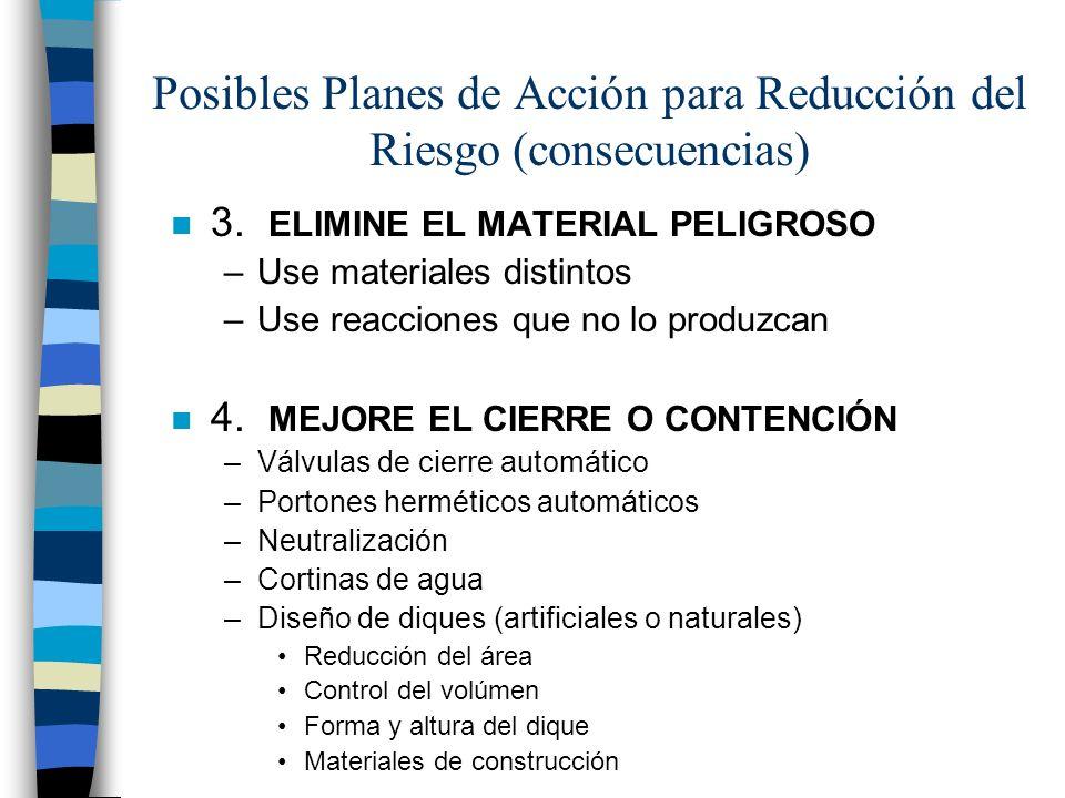 Posibles Planes de Acción para Reducción del Riesgo (consecuencias) n 3. ELIMINE EL MATERIAL PELIGROSO –Use materiales distintos –Use reacciones que n