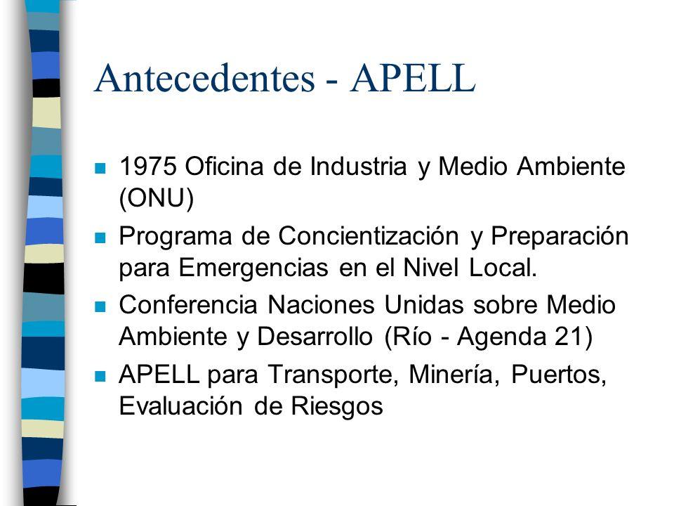 Antecedentes - APELL n 1975 Oficina de Industria y Medio Ambiente (ONU) n Programa de Concientización y Preparación para Emergencias en el Nivel Local