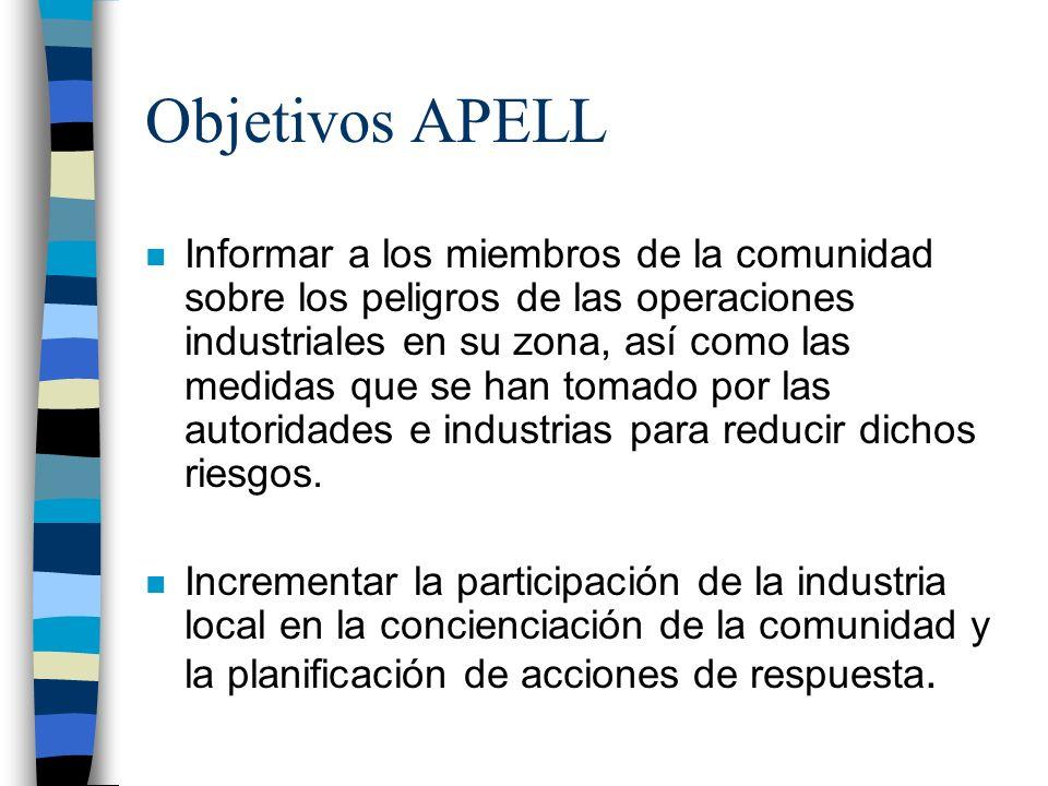 Objetivos APELL n Informar a los miembros de la comunidad sobre los peligros de las operaciones industriales en su zona, así como las medidas que se h