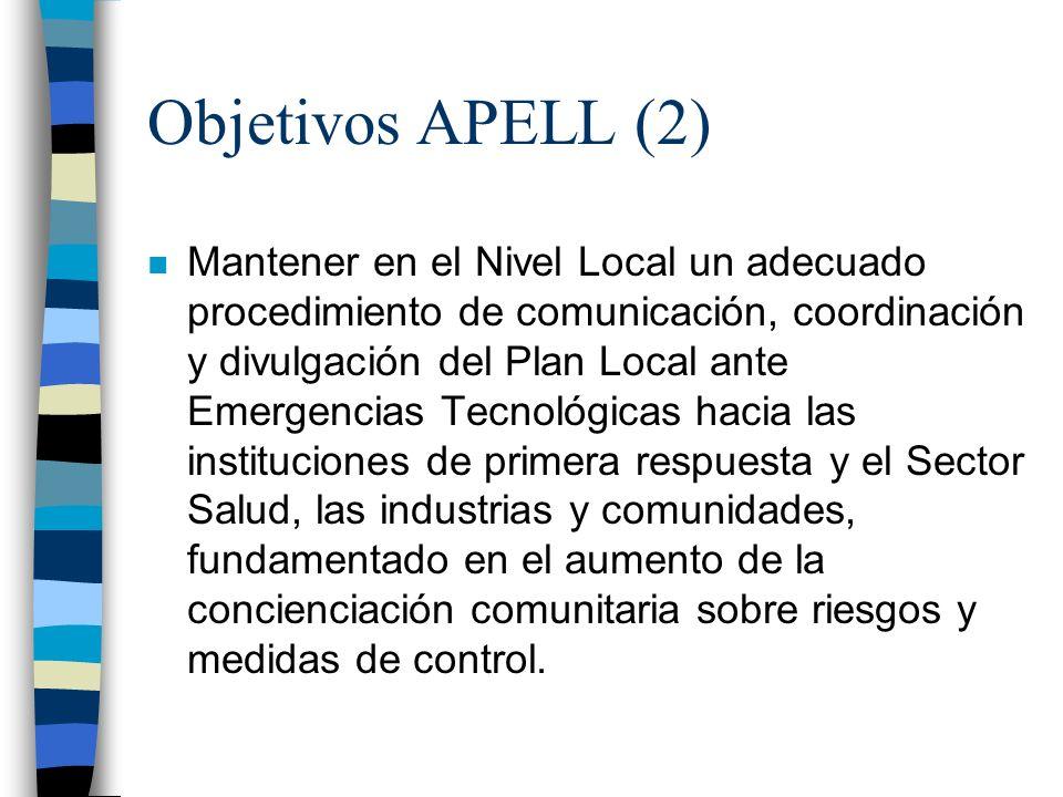 Objetivos APELL (2) n Mantener en el Nivel Local un adecuado procedimiento de comunicación, coordinación y divulgación del Plan Local ante Emergencias